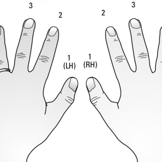 Why Play Piano With The Correct Fingers?