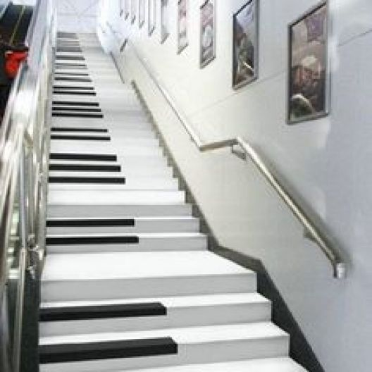 Using Small Goals As Steps To Success In Learning Piano